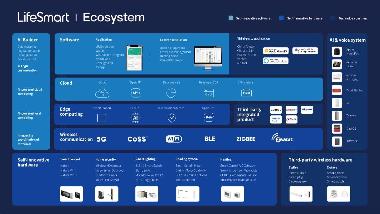 Ecosystem-dark (Medium)